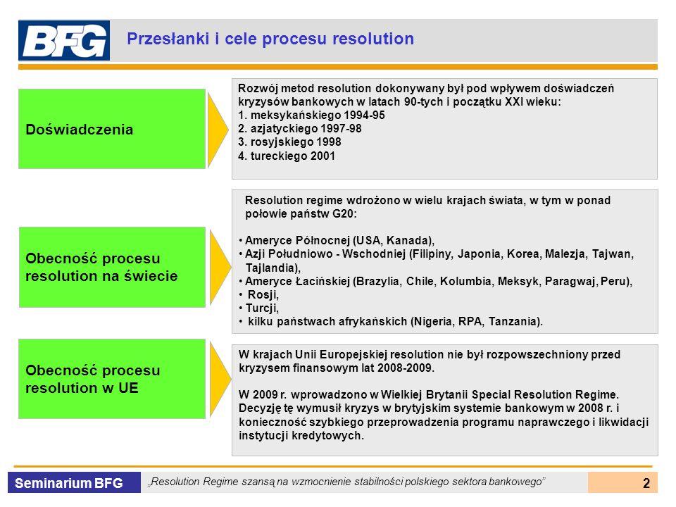 Seminarium BFG Resolution Regime szansą na wzmocnienie stabilności polskiego sektora bankowego 3 Rola Systemów Gwarantowania Depozytów w resolution regime Podobna paleta instrumentów (w kilku przypadkach brak OBA, jako instrumentu generującego pokusę nadużycia) Rola decyzyjna i funkcja wykonawcza (Stany Zjednoczone, Filipiny) Funkcja wykonawcza z prawem wyboru metody postępowania naprawczego (Argentyna*, Japonia, Kanada, Korea, Meksyk, Rosja, Turcja) Funkcja wykonawcza (w pewnym zakresie), z udziałem w podejmowaniu decyzji (Wielka Brytania) _____________________________________________________________ * O wyborze metody decyduje organ nadzorczy nad DGS-em W większości krajów systemy gwarantowania depozytów odgrywają istotną rolę w realizacji mechanizmu naprawczego instytucji kredytowych Praktyka państw stosujących resolution regime