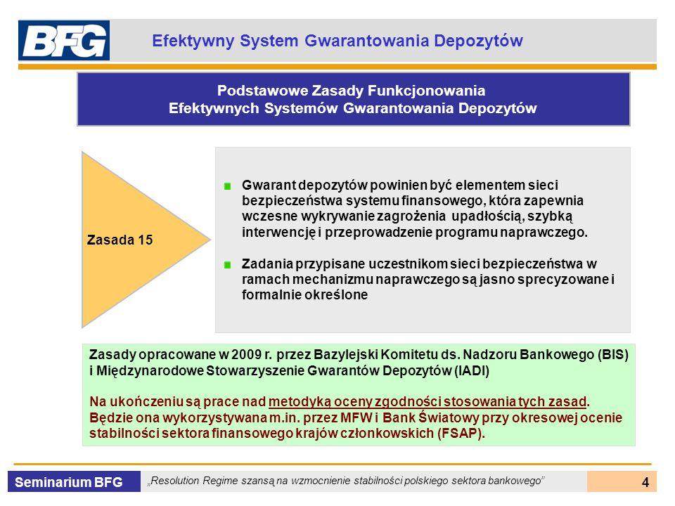 Seminarium BFG Resolution Regime szansą na wzmocnienie stabilności polskiego sektora bankowego 5 Efektywny System Gwarantowania Depozytów Efektywny proces postępowania naprawczego powinien: ułatwić instytucji gwarantującej depozyty sprawną i prawidłową wypłatę środków gwarantowanych; ograniczyć jego koszty i negatywny wpływ na rynki; maksymalizować skalę odzyskanych aktywów; zabezpieczyć przed wystąpieniem zaniedbań i nadużyć.