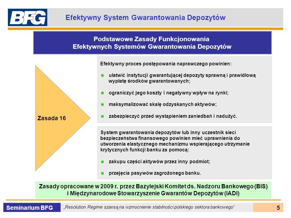 Seminarium BFG Resolution Regime szansą na wzmocnienie stabilności polskiego sektora bankowego 5 Efektywny System Gwarantowania Depozytów Efektywny pr