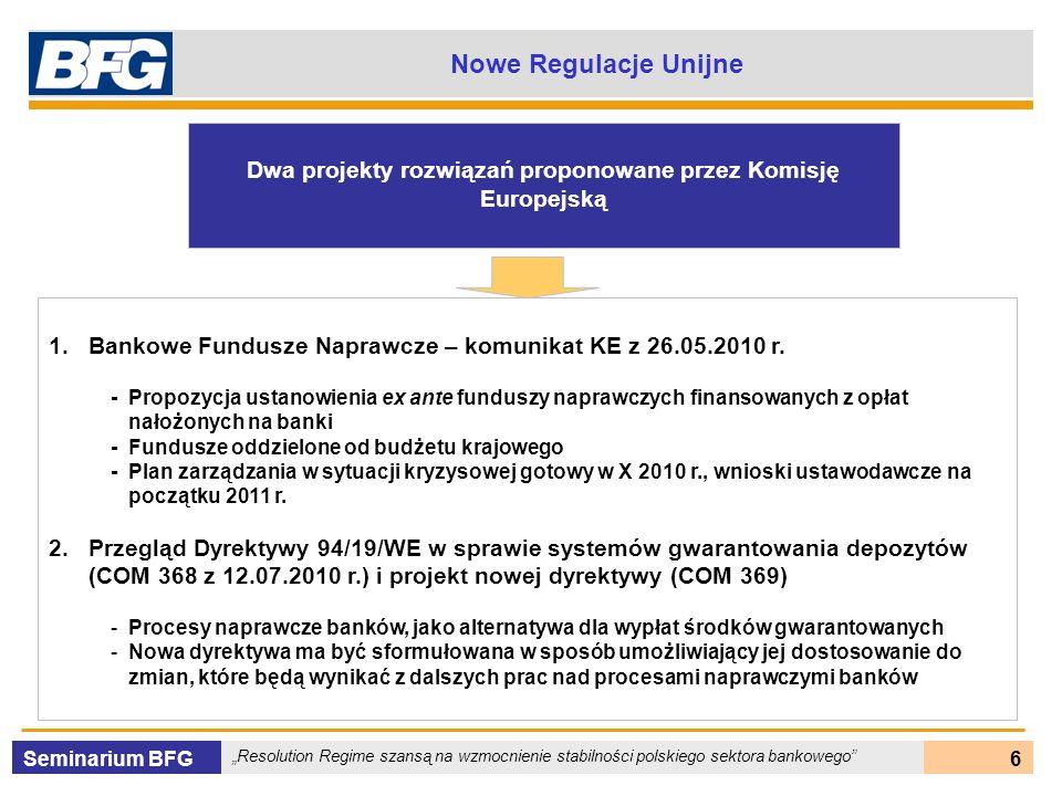 Seminarium BFG Resolution Regime szansą na wzmocnienie stabilności polskiego sektora bankowego 6 Nowe Regulacje Unijne 1.Bankowe Fundusze Naprawcze –