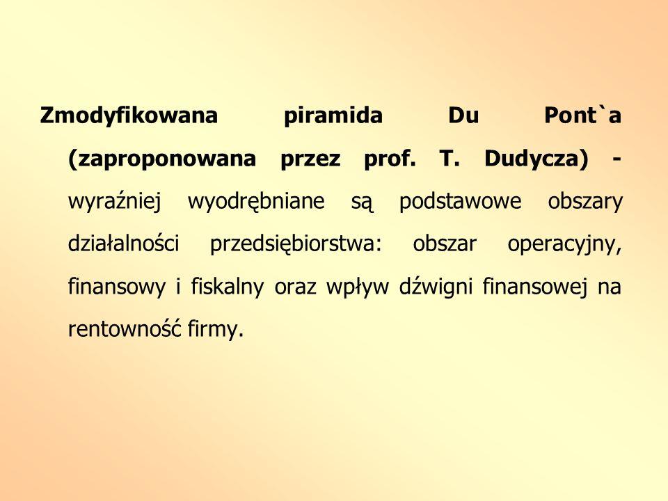 Zmodyfikowana piramida Du Pont`a (zaproponowana przez prof. T. Dudycza) - wyraźniej wyodrębniane są podstawowe obszary działalności przedsiębiorstwa: