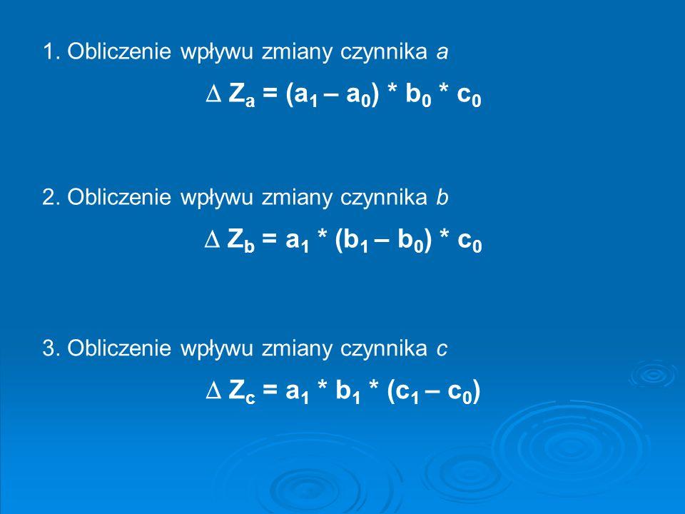 1. Obliczenie wpływu zmiany czynnika a Z a = (a 1 – a 0 ) * b 0 * c 0 2. Obliczenie wpływu zmiany czynnika b Z b = a 1 * (b 1 – b 0 ) * c 0 3. Oblicze