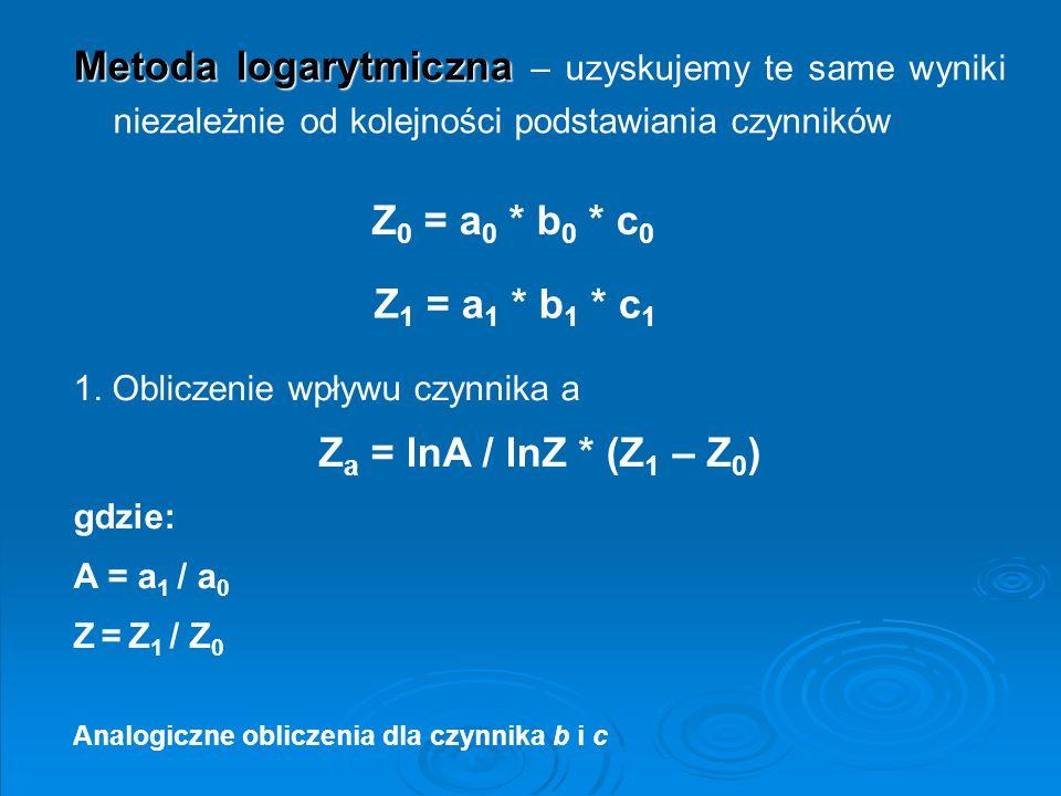 Metoda logarytmiczna Metoda logarytmiczna – uzyskujemy te same wyniki niezależnie od kolejności podstawiania czynników Z 0 = a 0 * b 0 * c 0 Z 1 = a 1