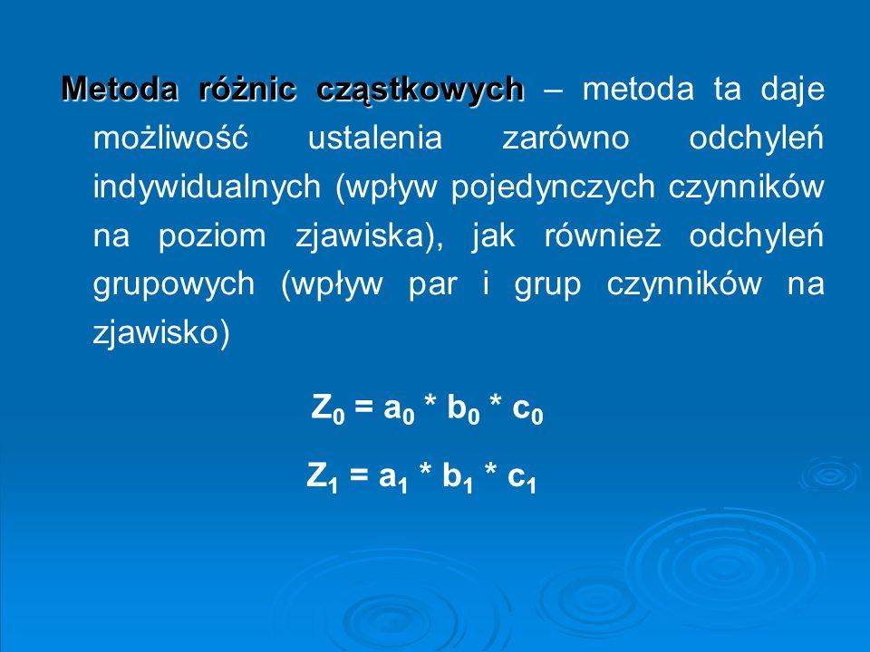 Metoda różnic cząstkowych Metoda różnic cząstkowych – metoda ta daje możliwość ustalenia zarówno odchyleń indywidualnych (wpływ pojedynczych czynników