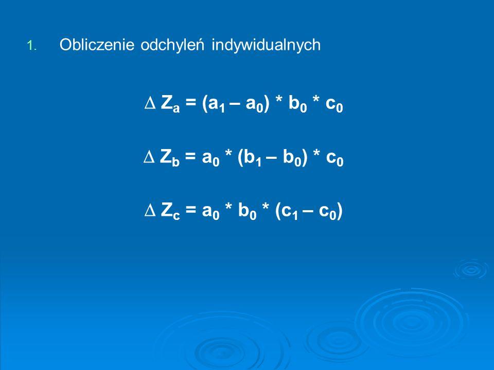1. Obliczenie odchyleń indywidualnych Z a = (a 1 – a 0 ) * b 0 * c 0 Z b = a 0 * (b 1 – b 0 ) * c 0 Z c = a 0 * b 0 * (c 1 – c 0 )