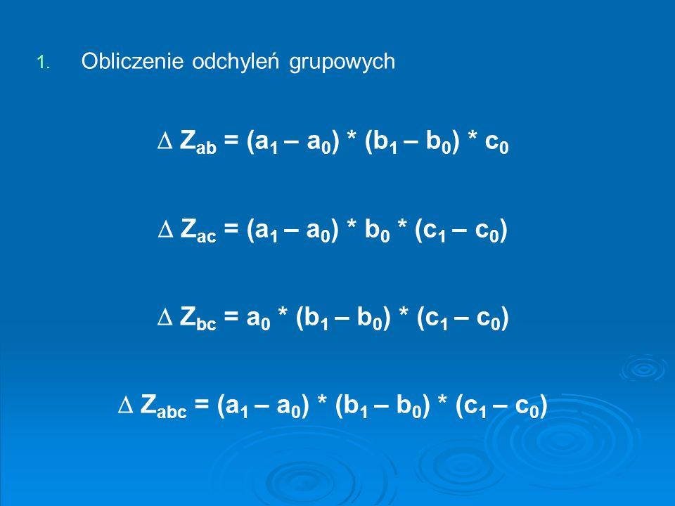 1. Obliczenie odchyleń grupowych Z ab = (a 1 – a 0 ) * (b 1 – b 0 ) * c 0 Z ac = (a 1 – a 0 ) * b 0 * (c 1 – c 0 ) Z bc = a 0 * (b 1 – b 0 ) * (c 1 –