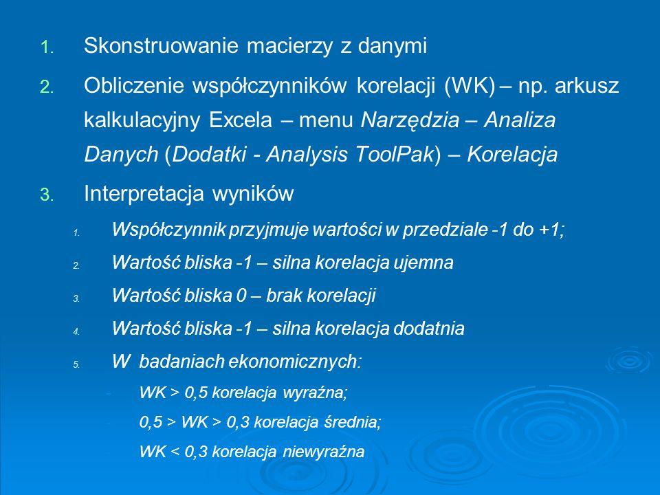 1. 1. Skonstruowanie macierzy z danymi 2. 2. Obliczenie współczynników korelacji (WK) – np. arkusz kalkulacyjny Excela – menu Narzędzia – Analiza Dany