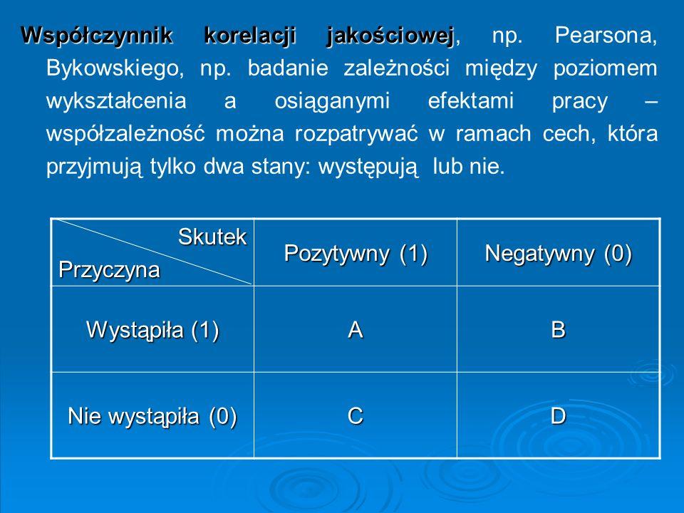 Współczynnik korelacji jakościowej Współczynnik korelacji jakościowej, np. Pearsona, Bykowskiego, np. badanie zależności między poziomem wykształcenia
