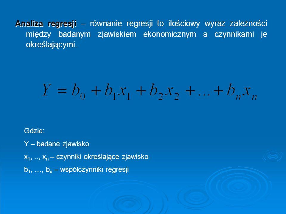 Analiza regresji Analiza regresji – równanie regresji to ilościowy wyraz zależności między badanym zjawiskiem ekonomicznym a czynnikami je określający