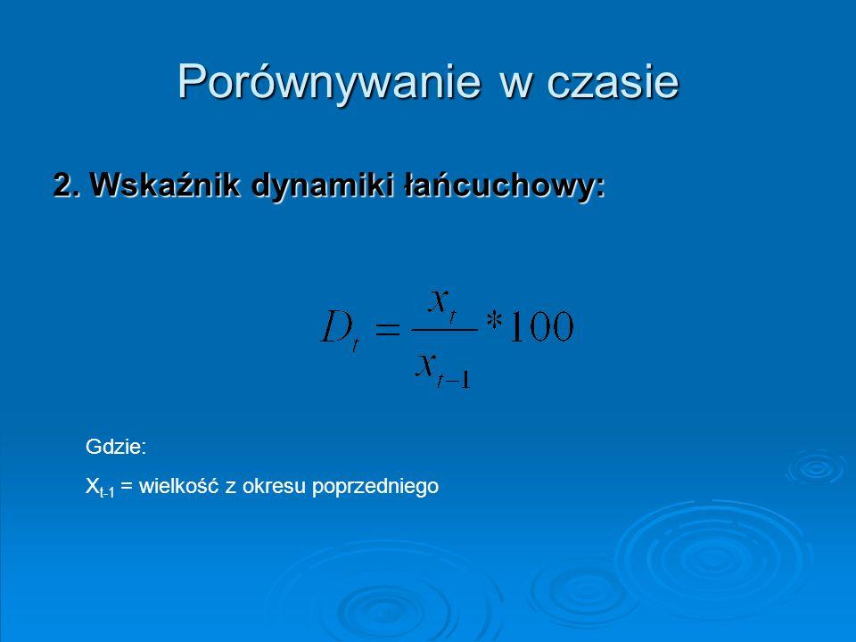 Porównywanie w czasie 2. Wskaźnik dynamiki łańcuchowy: Gdzie: X t-1 = wielkość z okresu poprzedniego