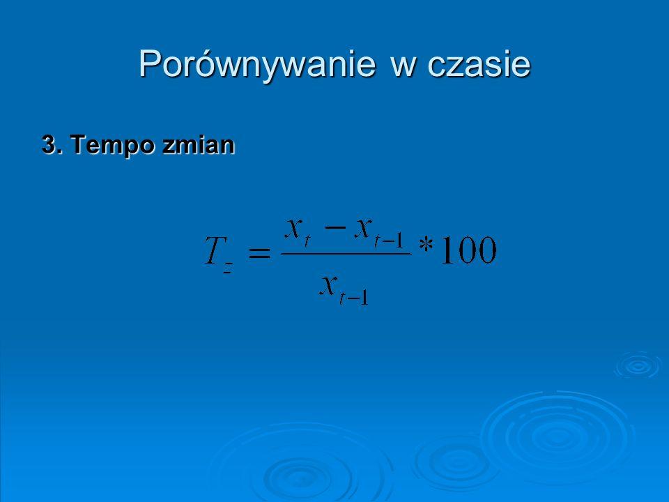 Metody badania przyczynowego 1.Metody deterministyczne bez uwzględniania składnika losowego 1.Metody deterministyczne – relacje między badanym zjawiskiem a czynnikami go kształtującymi można przedstawić w postaci związku funkcyjnego pozwalającego na ścisłe, określenie zakresu i kierunku wpływu poszczególnych czynników na zmiany zjawiska - bez uwzględniania składnika losowego, 2.Metody stochastyczne wpływ czynnika losowego 2.Metody stochastyczne – oprócz wpływu czynników głównych bierze się pod uwagę wpływ czynnika losowego