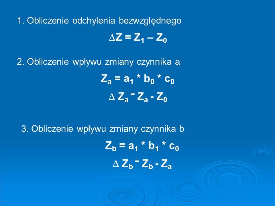 1. Obliczenie odchylenia bezwzględnego Z = Z 1 – Z 0 2. Obliczenie wpływu zmiany czynnika a Z a = a 1 * b 0 * c 0 Z a = Z a - Z 0 3. Obliczenie wpływu
