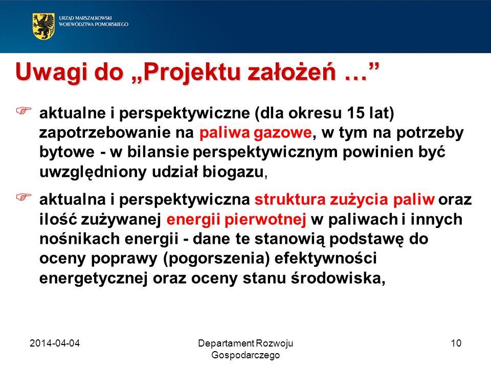 2014-04-04Departament Rozwoju Gospodarczego 10 Uwagi do Projektu założeń … aktualne i perspektywiczne (dla okresu 15 lat) zapotrzebowanie na paliwa ga