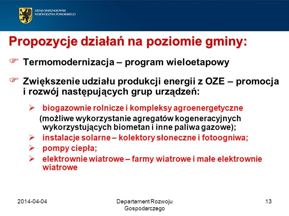 2014-04-04Departament Rozwoju Gospodarczego 13 Propozycje działań na poziomie gminy: Termomodernizacja – program wieloetapowy Zwiększenie udziału prod