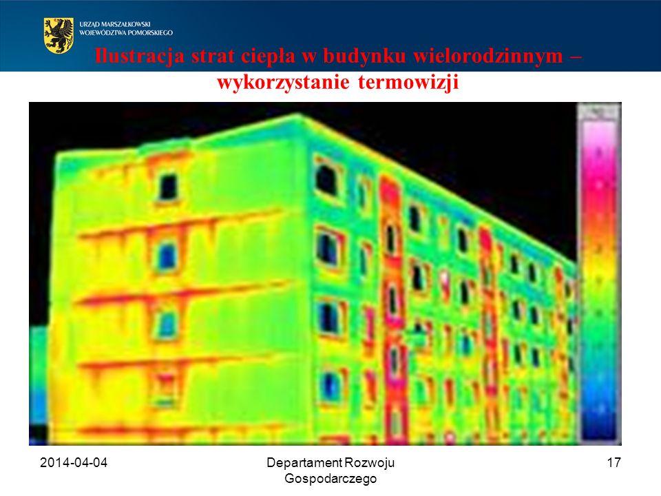 2014-04-04Departament Rozwoju Gospodarczego 17 Ilustracja strat ciepła w budynku wielorodzinnym – wykorzystanie termowizji
