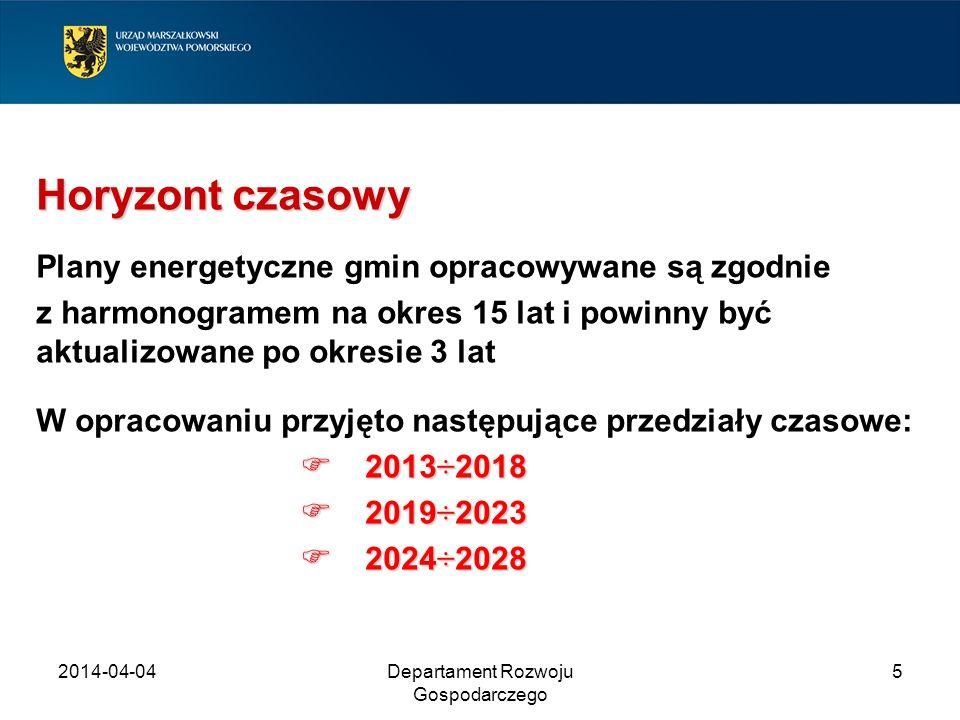 2014-04-04Departament Rozwoju Gospodarczego 5 Horyzont czasowy Plany energetyczne gmin opracowywane są zgodnie z harmonogramem na okres 15 lat i powin