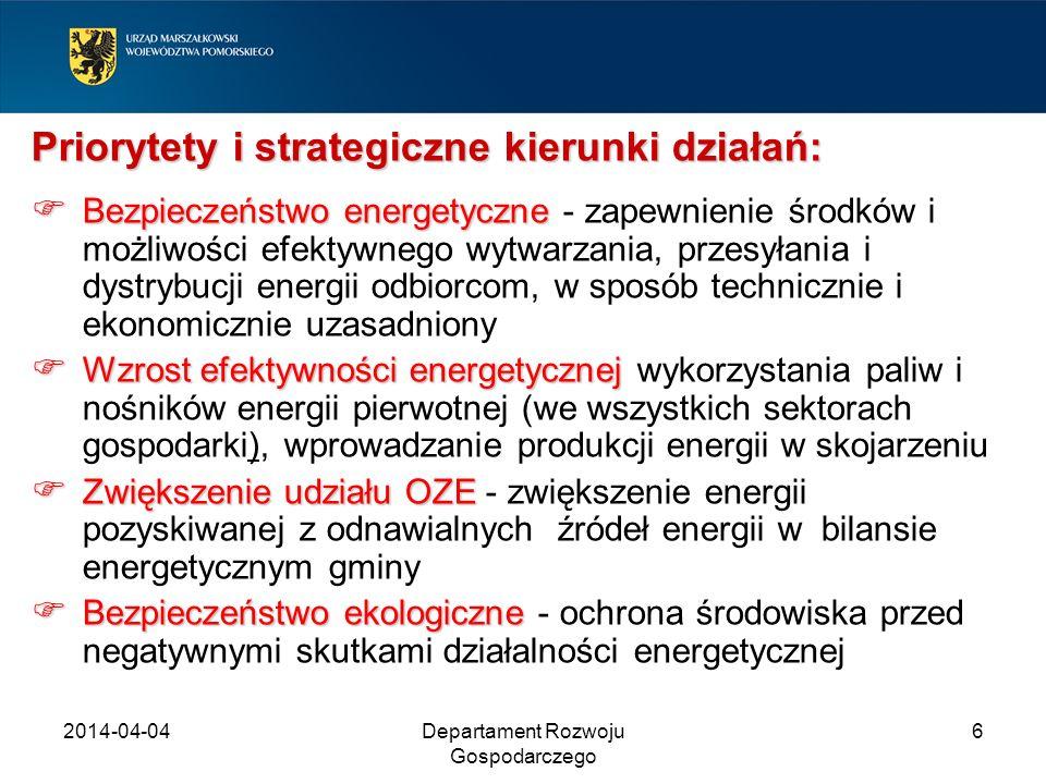 2014-04-04Departament Rozwoju Gospodarczego 6 Priorytety i strategiczne kierunki działań: Bezpieczeństwo energetyczne Bezpieczeństwo energetyczne - za