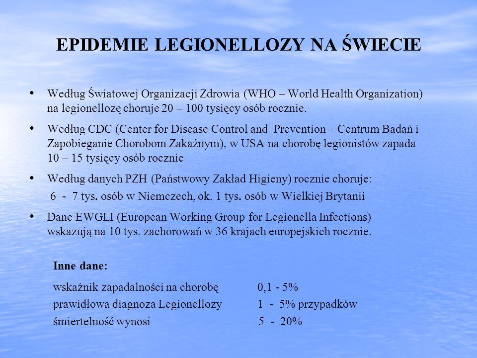 EPIDEMIE LEGIONELLOZY NA ŚWIECIE Według Światowej Organizacji Zdrowia (WHO – World Health Organization) na legionellozę choruje 20 – 100 tysięcy osób