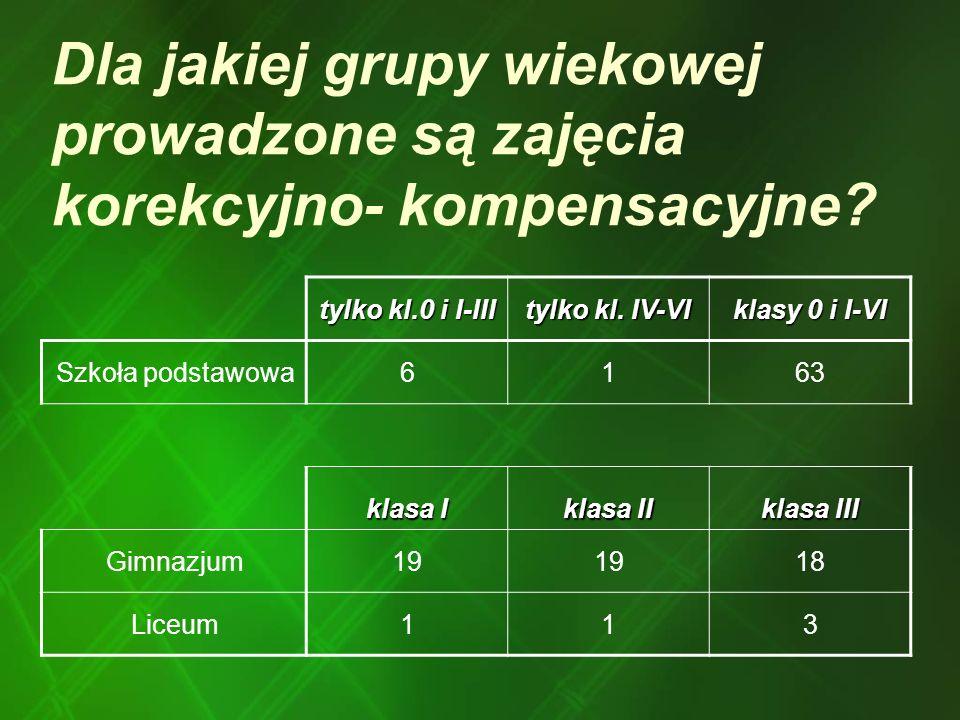 Dla jakiej grupy wiekowej prowadzone są zajęcia korekcyjno- kompensacyjne? tylko kl.0 i I-III tylko kl. IV-VI klasy 0 i I-VI Szkoła podstawowa6163 kla