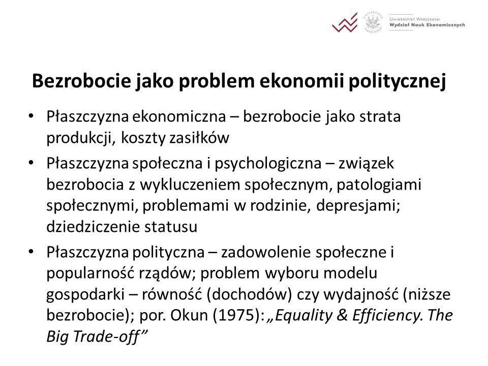 Bezrobocie jako problem ekonomii politycznej Płaszczyzna ekonomiczna – bezrobocie jako strata produkcji, koszty zasiłków Płaszczyzna społeczna i psych
