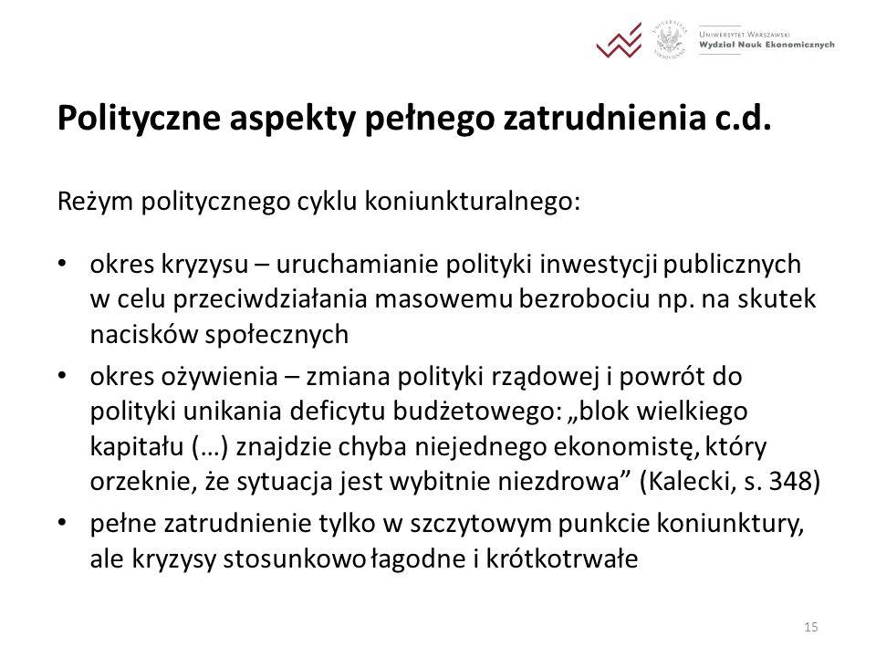 Polityczne aspekty pełnego zatrudnienia c.d. Reżym politycznego cyklu koniunkturalnego: okres kryzysu – uruchamianie polityki inwestycji publicznych w