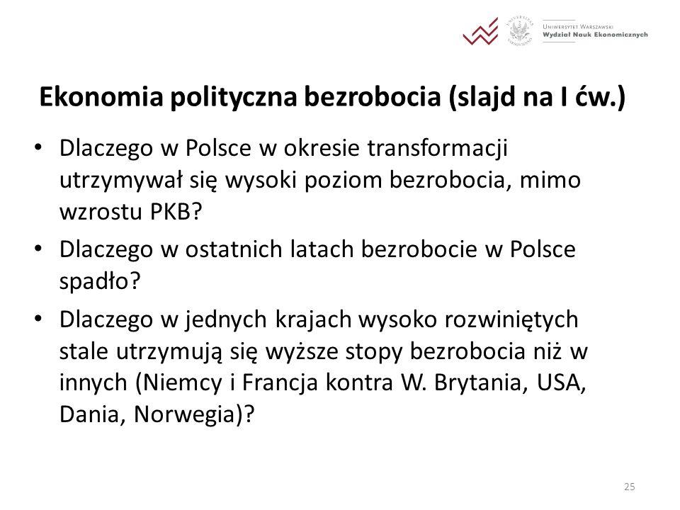 Ekonomia polityczna bezrobocia (slajd na I ćw.) Dlaczego w Polsce w okresie transformacji utrzymywał się wysoki poziom bezrobocia, mimo wzrostu PKB? D