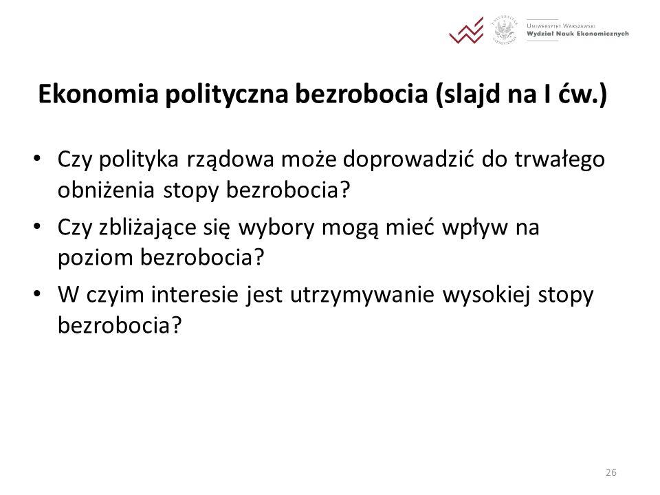 Ekonomia polityczna bezrobocia (slajd na I ćw.) Czy polityka rządowa może doprowadzić do trwałego obniżenia stopy bezrobocia? Czy zbliżające się wybor
