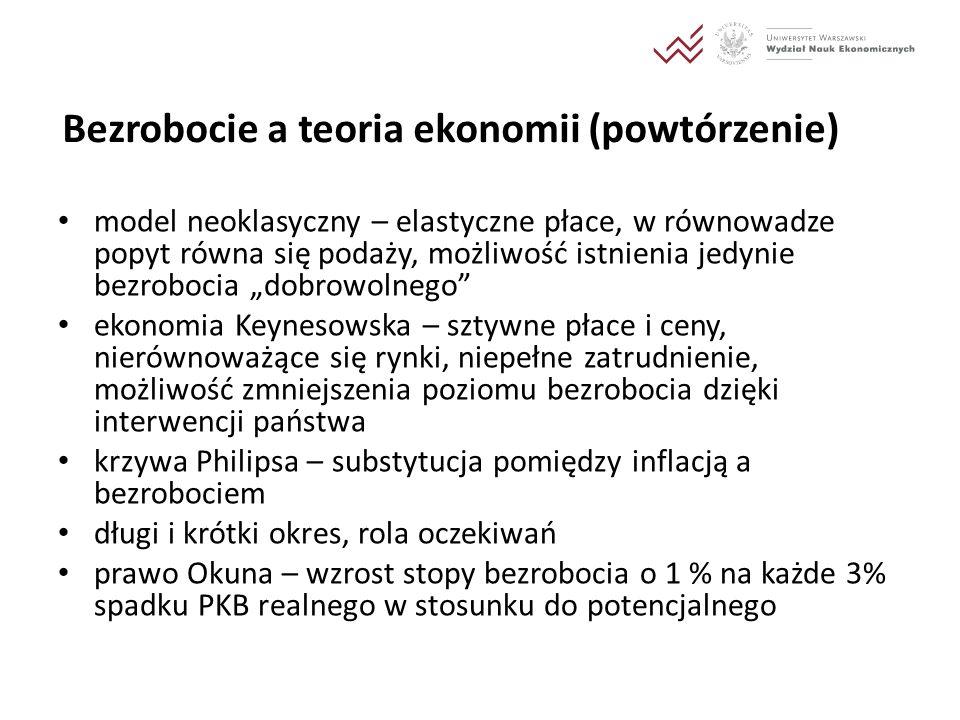 Dodatkowe propozycje tematów referatów na ćwiczenia – wymagające samodzielnego doboru materiałów przez studentów Analiza porównawcza dwóch krajów o utrzymującym się różnym poziomie bezrobocia, przy podobnym poziomie rozwoju gospodarczego Spadek bezrobocia w Polsce w ostatnich latach – przyczyny i uwarunkowania Przybliżenie sylwetki Michała Kaleckiego i jego wkładu w ekonomię 24