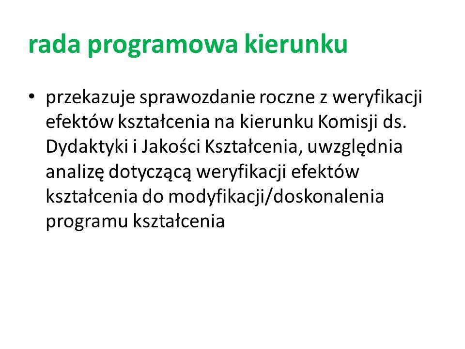 rada programowa kierunku przekazuje sprawozdanie roczne z weryfikacji efektów kształcenia na kierunku Komisji ds. Dydaktyki i Jakości Kształcenia, uwz