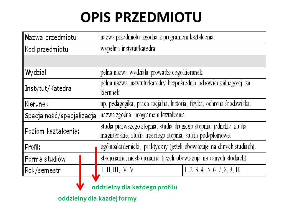 OPIS PRZEDMIOTU oddzielny dla każdego profilu oddzielny dla każdej formy