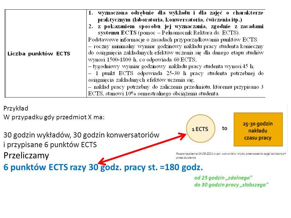 Przykład W przypadku gdy przedmiot X ma: 30 godzin wykładów, 30 godzin konwersatoriów i przypisane 6 punktów ECTS Przeliczamy 6 punktów ECTS razy 30 g