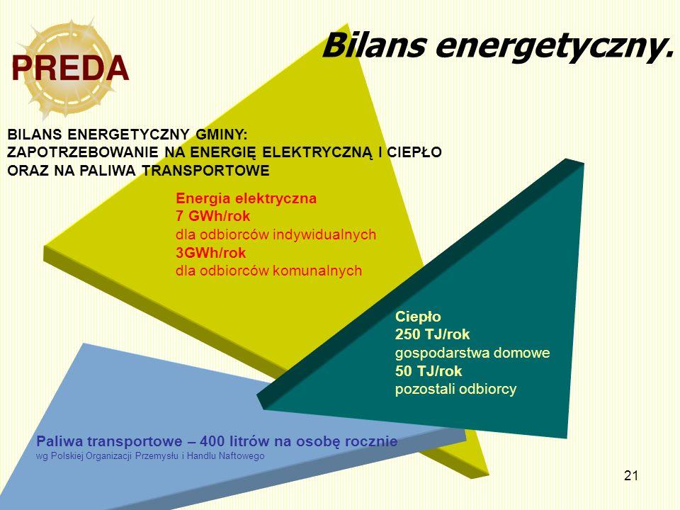 21 Bilans energetyczny. BILANS ENERGETYCZNY GMINY: ZAPOTRZEBOWANIE NA ENERGIĘ ELEKTRYCZNĄ I CIEPŁO ORAZ NA PALIWA TRANSPORTOWE Paliwa transportowe – 4