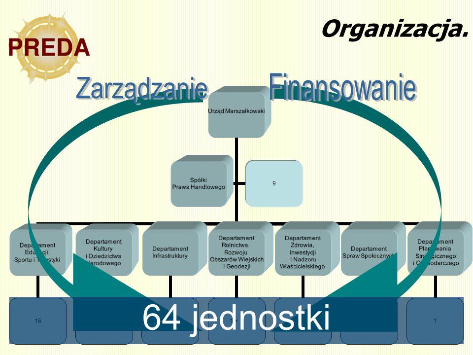 35 Organizacja. Urząd Marszałkowski Departament Edukacji, Sportu i Turystyki 16 Departament Kultury i Dziedzictwa Narodowego 13 Departament Infrastruk