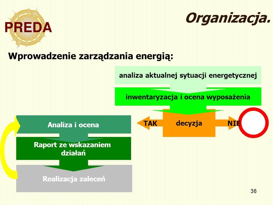 36 Realizacja zaleceń Organizacja. Wprowadzenie zarządzania energią: decyzja inwentaryzacja i ocena wyposażenia analiza aktualnej sytuacji energetyczn