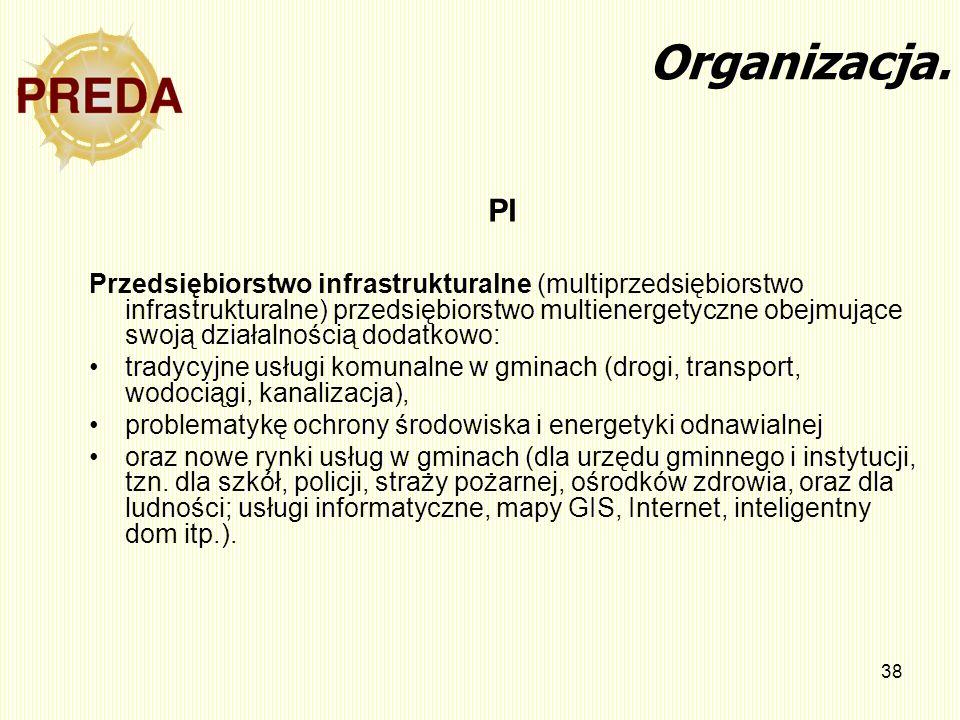 38 PI Przedsiębiorstwo infrastrukturalne (multiprzedsiębiorstwo infrastrukturalne) przedsiębiorstwo multienergetyczne obejmujące swoją działalnością d