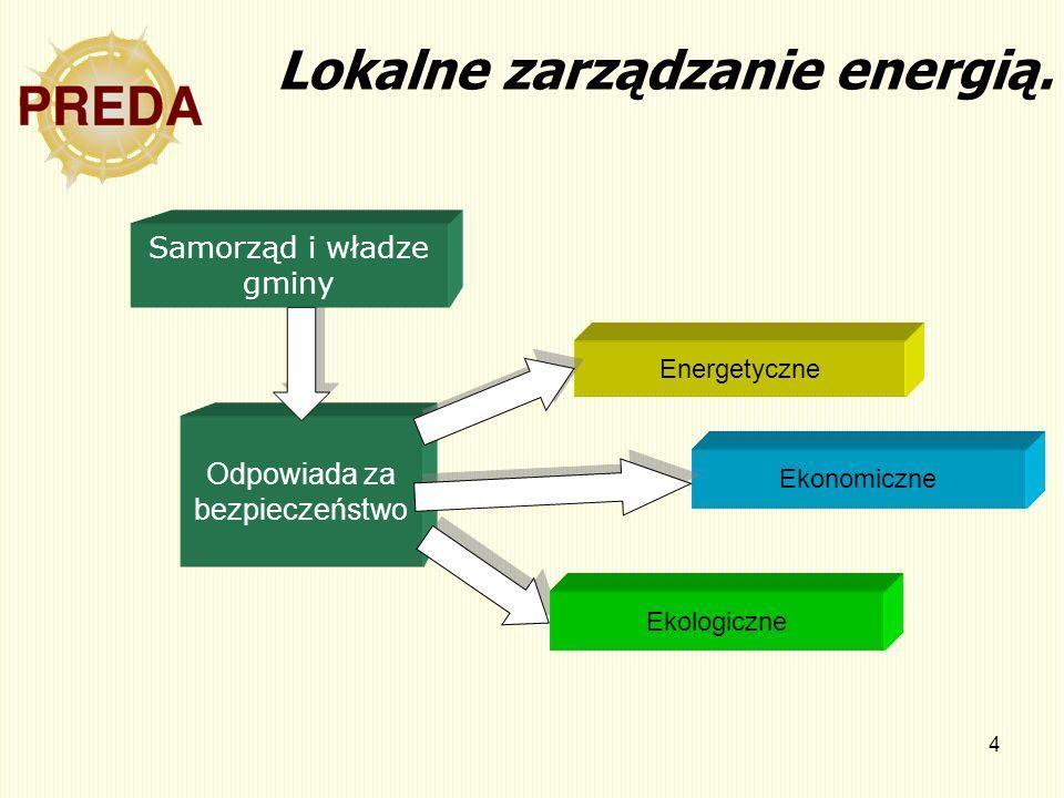 4 Odpowiada za bezpieczeństwo Samorząd i władze gminy Lokalne zarządzanie energią. Energetyczne Ekonomiczne Ekologiczne