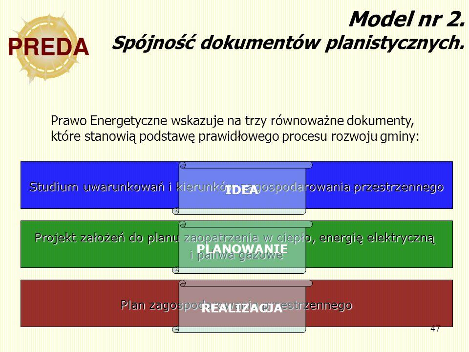 47 Model nr 2. Spójność dokumentów planistycznych. Studium uwarunkowań i kierunków zagospodarowania przestrzennego Projekt założeń do planu zaopatrzen