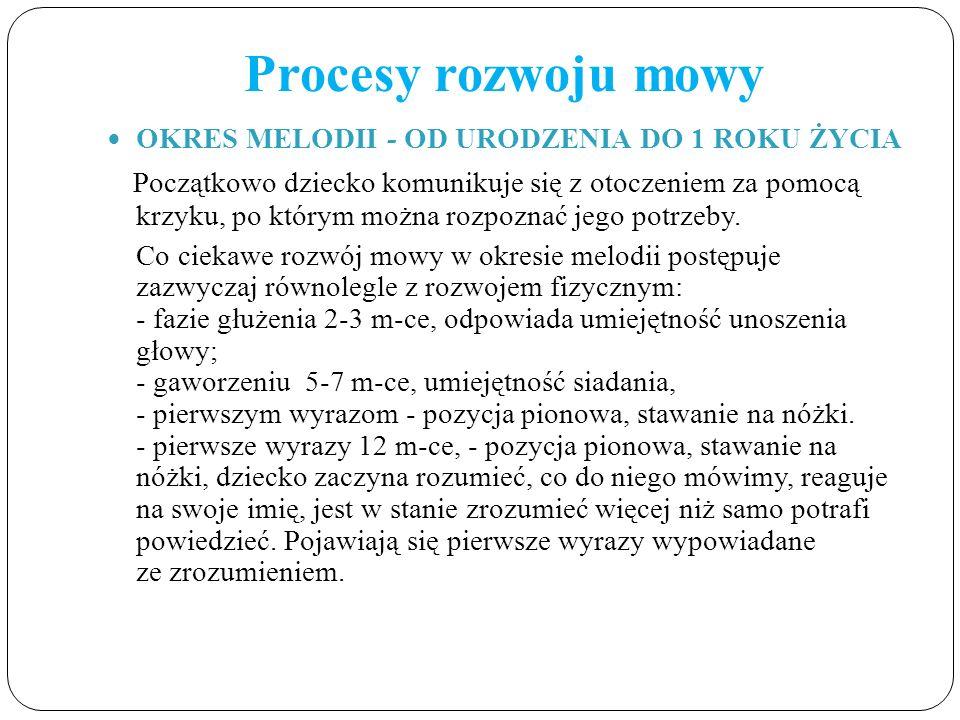 Procesy rozwoju mowy OKRES MELODII - OD URODZENIA DO 1 ROKU ŻYCIA Początkowo dziecko komunikuje się z otoczeniem za pomocą krzyku, po którym można roz