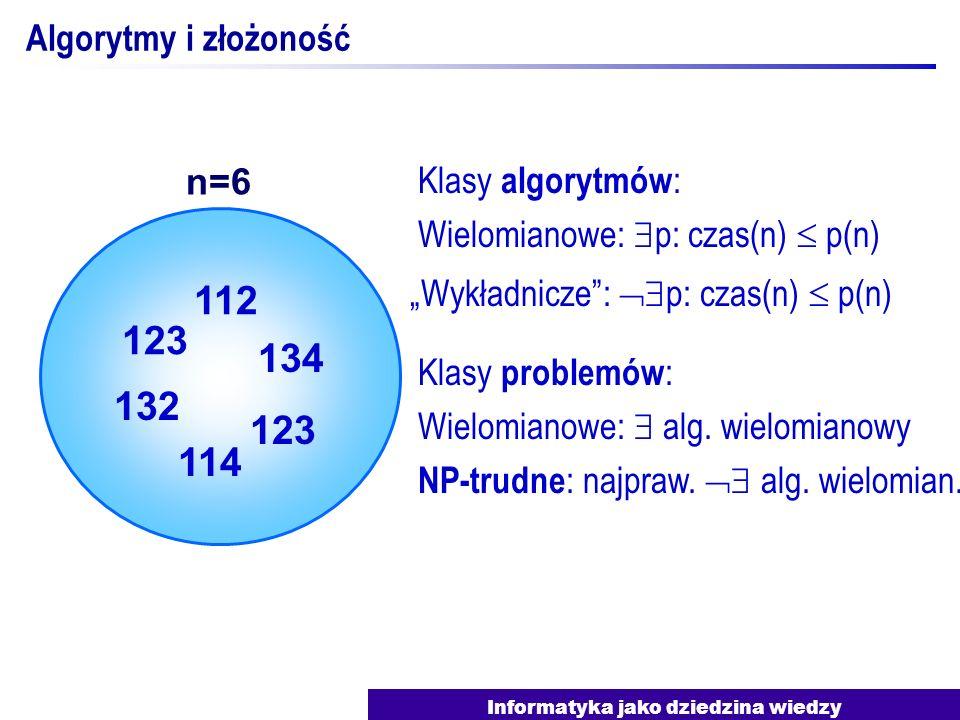 Informatyka jako dziedzina wiedzy Algorytmy i złożoność Klasy algorytmów : Wielomianowe: p: czas(n) p(n) Wykładnicze: p: czas(n) p(n) Klasy problemów