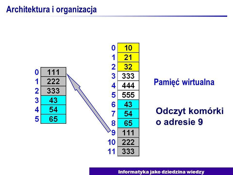 Informatyka jako dziedzina wiedzy Architektura i organizacja Pamięć wirtualna 9 Odczyt komórki o adresie 9