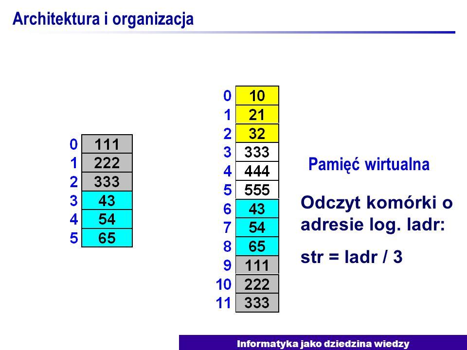 Informatyka jako dziedzina wiedzy Architektura i organizacja Pamięć wirtualna Odczyt komórki o adresie log. ladr: str = ladr / 3