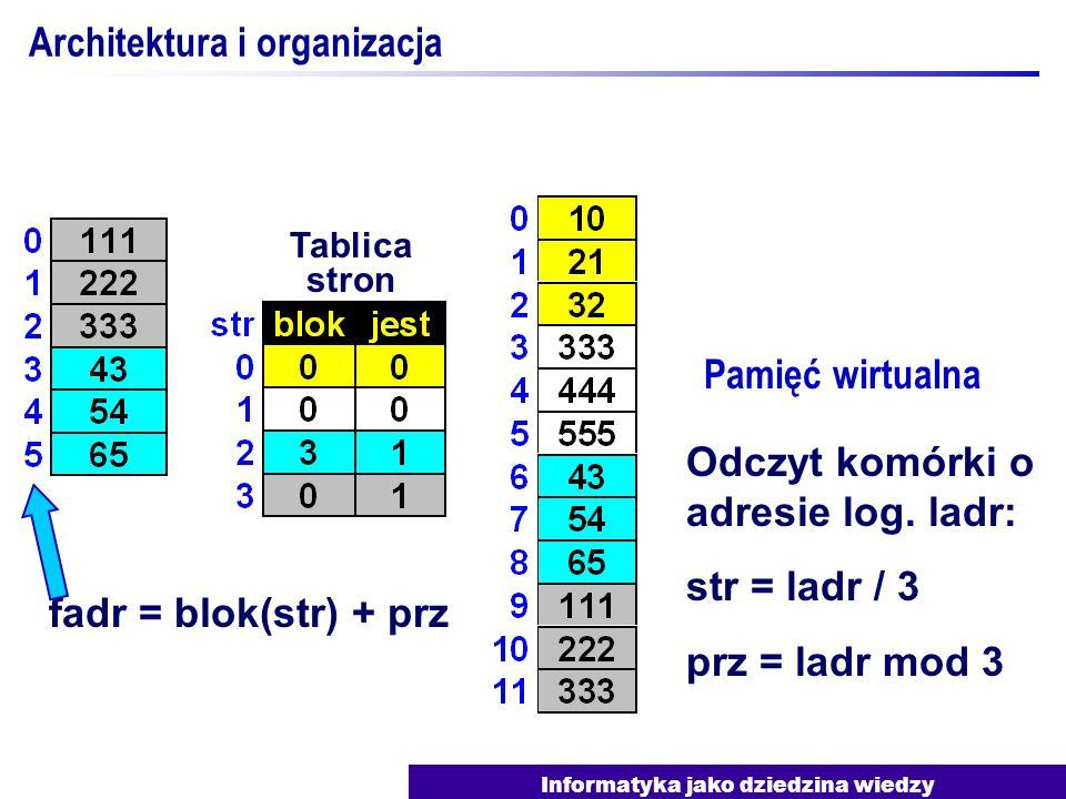 Informatyka jako dziedzina wiedzy Architektura i organizacja Pamięć wirtualna Tablica stron fadr = blok(str) + prz Odczyt komórki o adresie log.