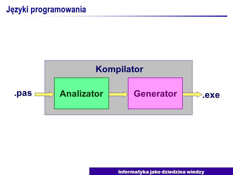 Informatyka jako dziedzina wiedzy Języki programowania Dany jest ciąg cyfr, nawiasów, znaków +, -, *, /.