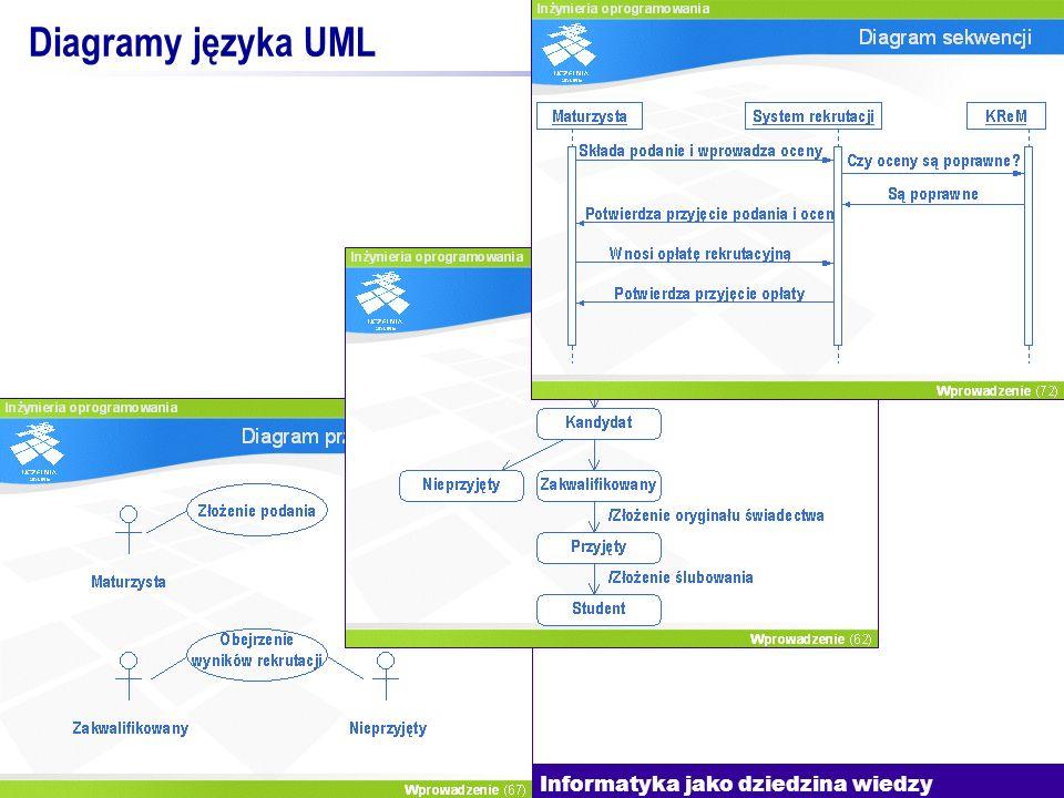 Informatyka jako dziedzina wiedzy Diagramy języka UML