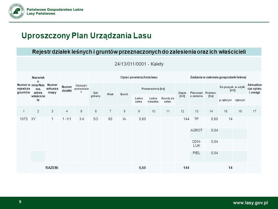 9 Uproszczony Plan Urządzania Lasu Rejestr działek leśnych i gruntów przeznaczonych do zalesienia oraz ich właścicieli 24/13/011/0001 - Kalety Numer w