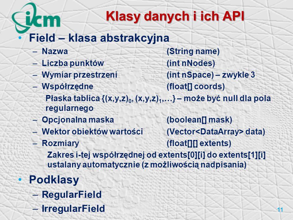 Klasy danych i ich API 11 Field – klasa abstrakcyjna –Nazwa (String name) –Liczba punktów (int nNodes) –Wymiar przestrzeni (int nSpace) – zwykle 3 –Współrzędne (float[] coords) Płaska tablica {(x,y,z) 0, (x,y,z) 1,…} – może być null dla pola regularnego –Opcjonalna maska (boolean[] mask) –Wektor obiektów wartości (Vector data) –Rozmiary (float[][] extents) Zakres i-tej współrzędnej od extents[0][i] do extents[1][i] ustalany automatycznie (z możliwością nadpisania) Podklasy –RegularField –IrregularField