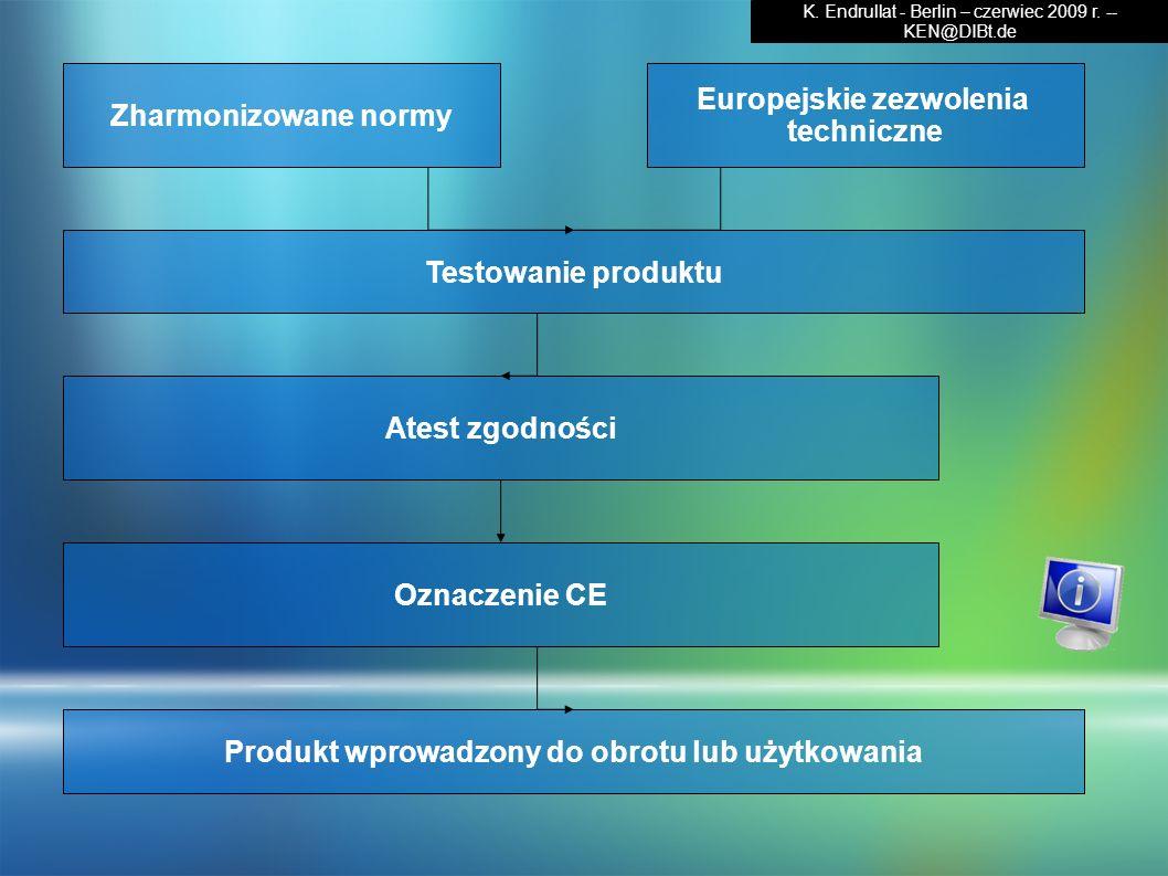 Testowanie produktu Zharmonizowane normy Europejskie zezwolenia techniczne Atest zgodności Oznaczenie CE Produkt wprowadzony do obrotu lub użytkowania