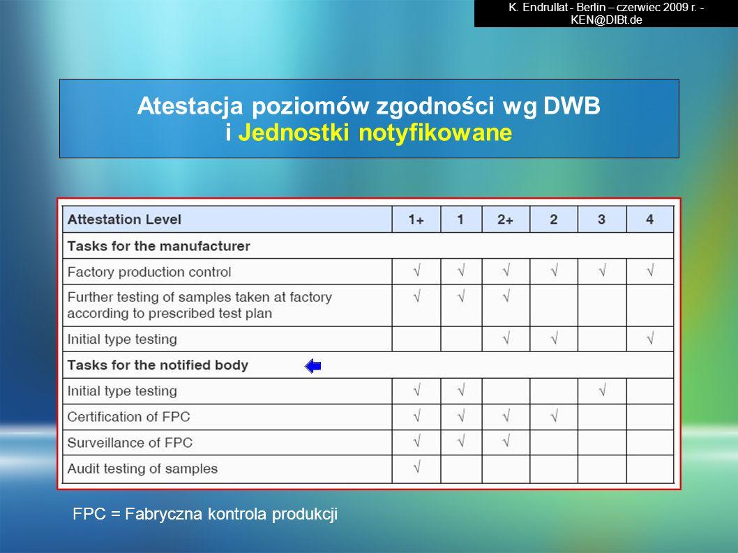 Atestacja poziomów zgodności wg DWB i Jednostki notyfikowane FPC = Fabryczna kontrola produkcji K. Endrullat - Berlin – czerwiec 2009 r. - KEN@DIBt.de