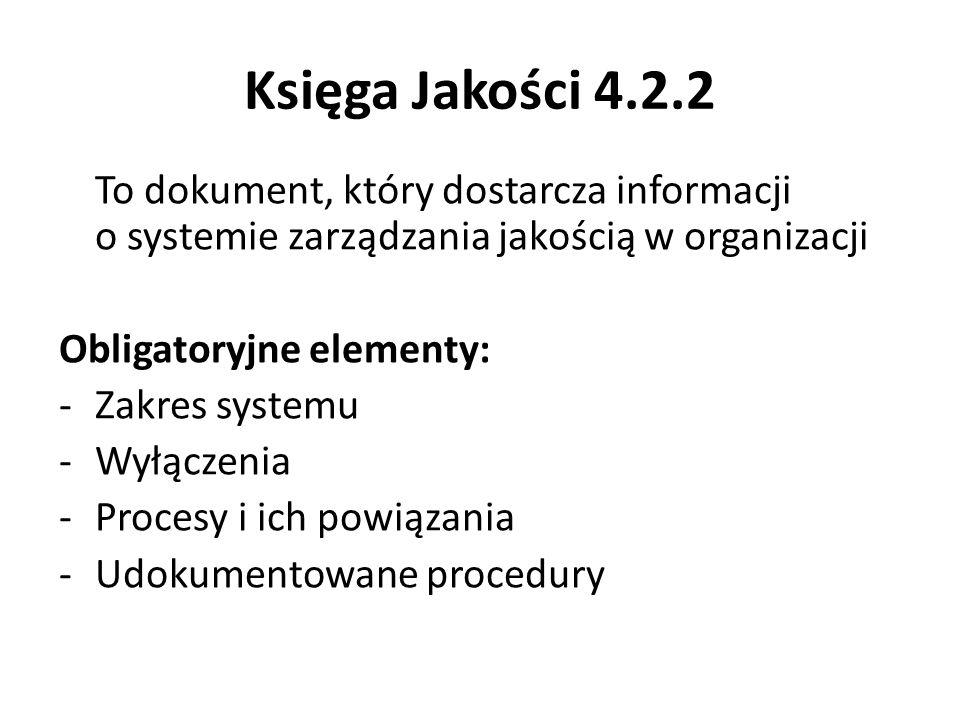 Księga Jakości 4.2.2 To dokument, który dostarcza informacji o systemie zarządzania jakością w organizacji Obligatoryjne elementy: -Zakres systemu -Wy