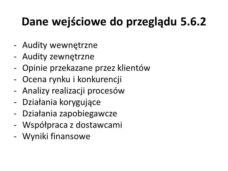 Dane wejściowe do przeglądu 5.6.2 -Audity wewnętrzne -Audity zewnętrzne -Opinie przekazane przez klientów -Ocena rynku i konkurencji -Analizy realizac